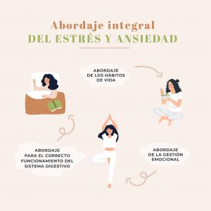 estrés_ansiedad
