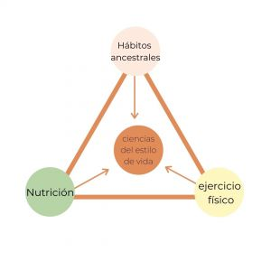 salud_integrativa